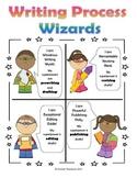 Writing Process Wizards