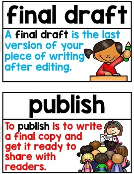 Writing Process Word Wall ~ 25 Writing Process Posters or Flashcards