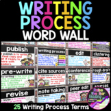 Writing Process Word Wall ~ 25 Writing Process Posters or