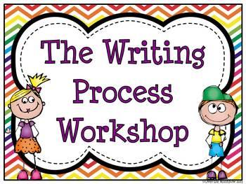 Writing Process Workshop Displays & Clip Chart –Chevron Rainbow