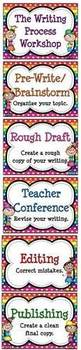 Writing Process Workshop Displays & Clip Chart ~ Rainbow Dots & Stripes