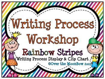 Writing Process Workshop Displays & Clip Chart ~ Rainbow Stripes
