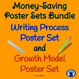 Writing Process and Growth Mindset Poster Sets Bundle
