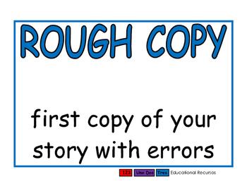 Writing Process blue