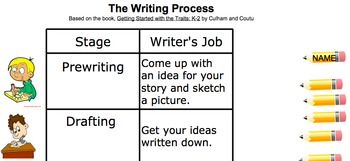 Writing Process Chart - SMART Notebook