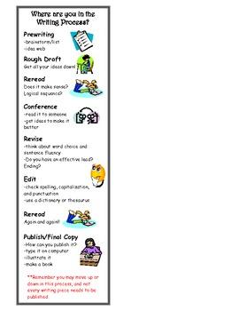 Writing Process chart - interactive!