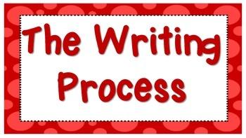 Writing Process polka dot border