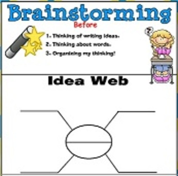 Writing Process for Primary Students