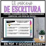 Writing Process in Spanish: posters, charts, graphic organ