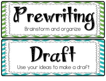 Writing Process posters- Cheveron