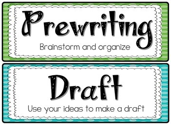Writing Process posters- Dots