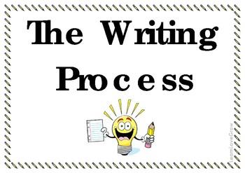 Writing Process posters (Freebie!) #ringin2018