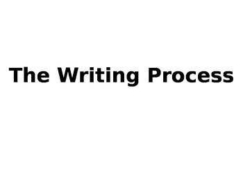 Writing Process steps with writing checklist