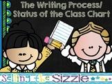 Writing Process/Status of the Class Chart