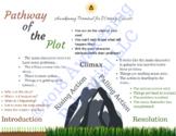 Complete Writing Program-Awakening Potential for Writing Success