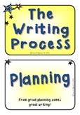 Writing Progress Chart and Writing Steps Posters