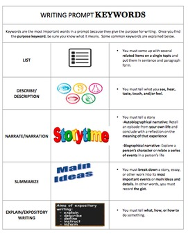 Writing Prompt Keywords Survival Guide