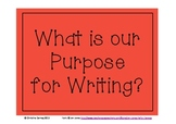 Writing Purpose Genre Display