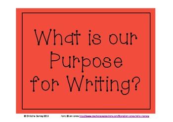 Writing Purpose Genre Display