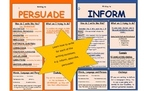 Writing Purposes Helpsheets/Posters - Perfect for Extended