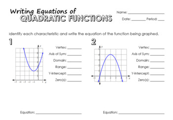 Writing Quadratic Equations from a Graph
