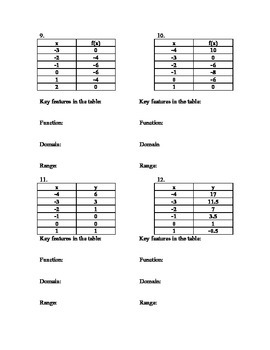 Writing Quadratic Equations from tables - Chapter 5 Prentice Hall Algebra 2