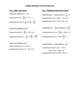 Writing Quadratic Functions Bull's Eye