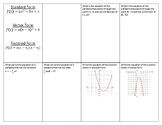 Writing Quadratic Functions Foldable / Graphic Organizer