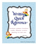 Writing Quick Reference using Common Core Strategies