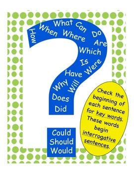 Writing & Reading Interrogative Sentences: Resources for Y
