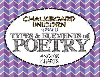 Writing/Reading: Poetry - Types and Elements