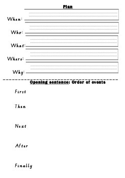 Writing Recount Planner- Who What When Where- Vic Cursive font