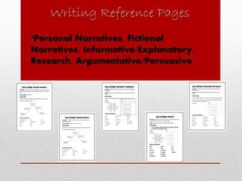 Writing Reference Charts