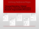 Writing Reference Charts