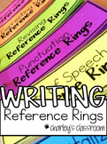 Writing Reference Rings
