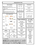 Writing Reference Sheet