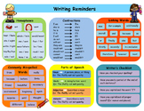 Writing Reminders Placemat and Posters - Color