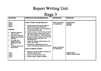 Writing Reports Stage Three Unit