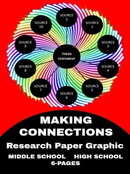 Writing Activity: Research Paper Graphic- Making Connections