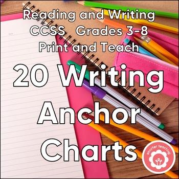 Writing Anchor Charts: CCSS Grades 3-6