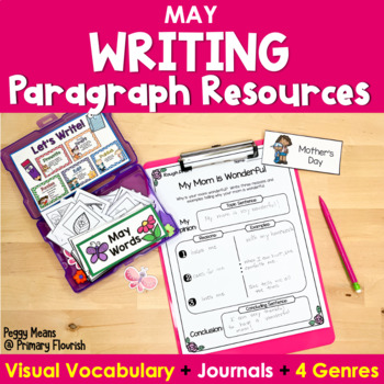 Writing Resources / Monthly {May}