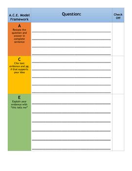 Writing Response Framework for SPED Support