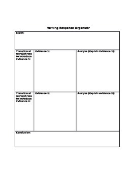 Writing Response Guide:  How to think about and organize a writing response
