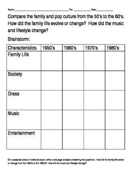 Writing Response Through the Decades