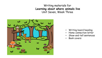 Where do Animals Live? Writing Response for Wonders Unit 7, Week 3