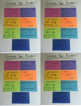 Writing Reviews: Opinion Writing Supports and Anchor Charts