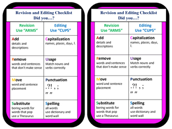 Writing Revision/Editing Checklist Graphic Organizers and Mini-posters