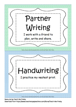 Writing Rotations Signs