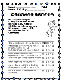 Writing Rubric 0-5 Rating Scale
