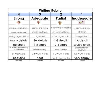 Writing Rubric 1-4